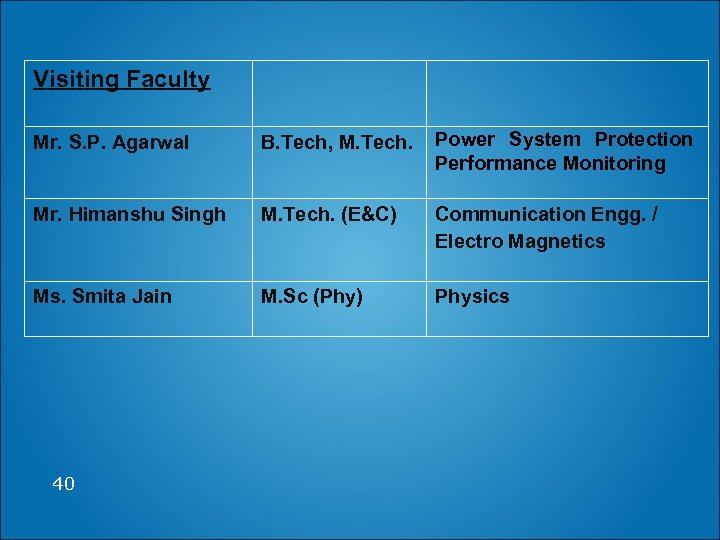 Visiting Faculty Mr. S. P. Agarwal B. Tech, M. Tech. Power System Protection Performance