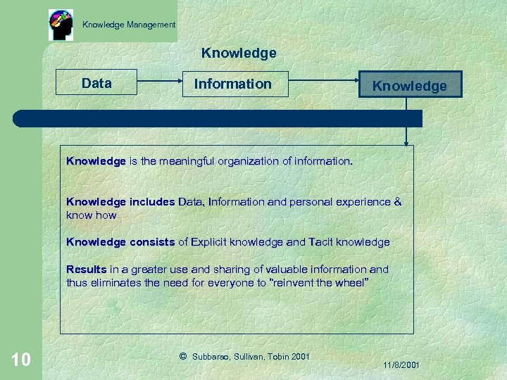 Knowledge Management Knowledge Data Information Knowledge is the meaningful organization of information. Knowledge includes