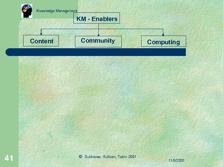 Knowledge Management KM - Enablers Content 41 Community © Subbarao, Sullivan, Tobin 2001 Computing