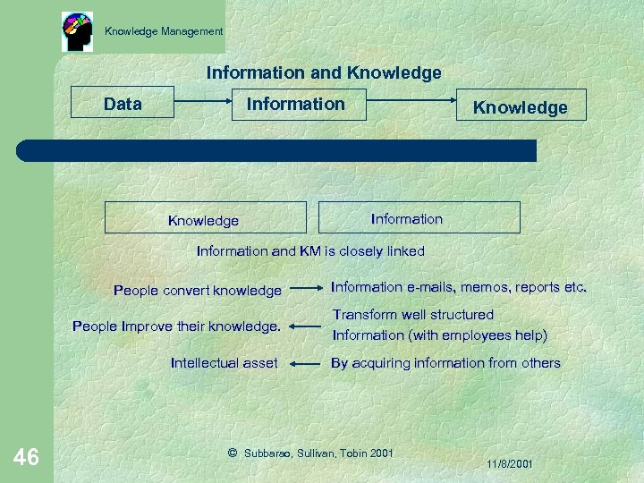 Knowledge Management Information and Knowledge Data Information Knowledge Information and KM is closely linked