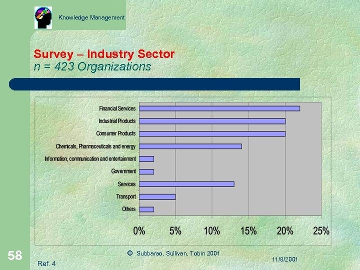 Knowledge Management Survey – Industry Sector n = 423 Organizations 58 © Subbarao, Sullivan,