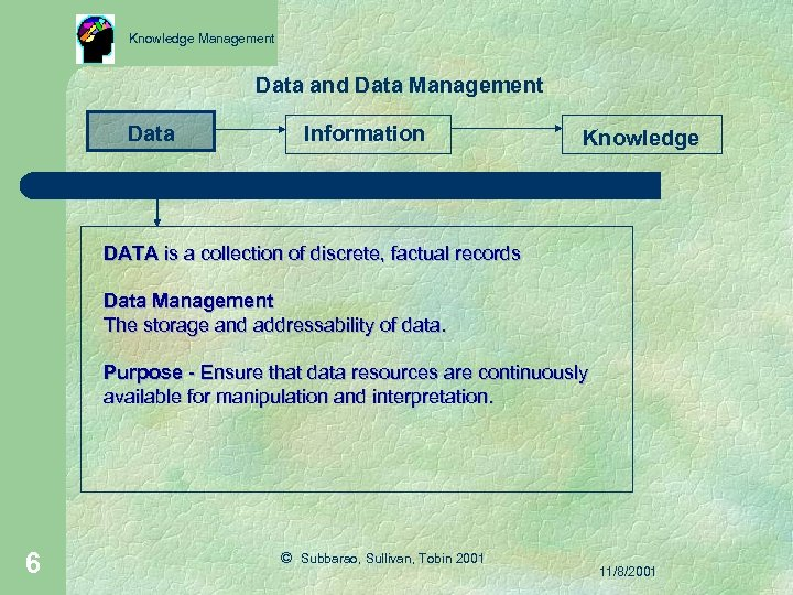 Knowledge Management Data and Data Management Data Information Knowledge DATA is a collection of