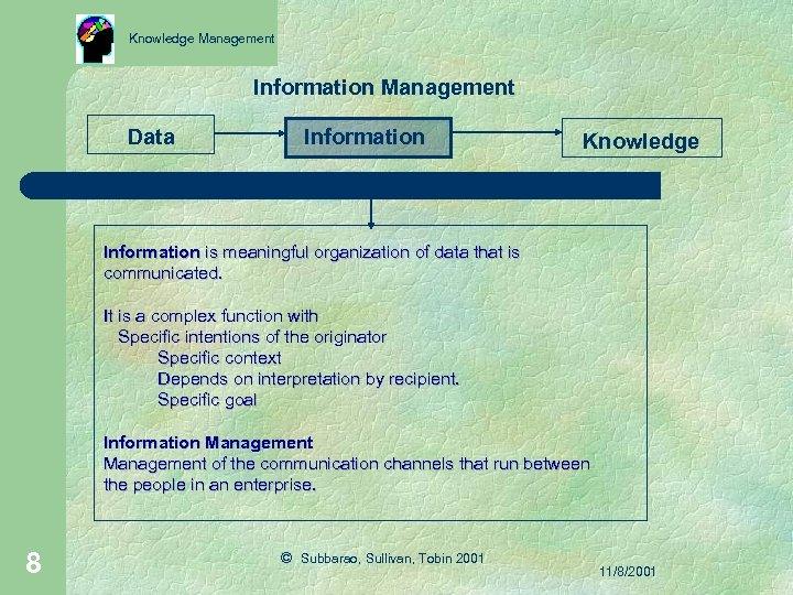 Knowledge Management Information Management Data Information Knowledge Information is meaningful organization of data that