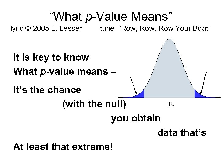"""""""What p-Value Means"""" lyric © 2005 L. Lesser tune: """"Row, Row Your Boat"""" It"""