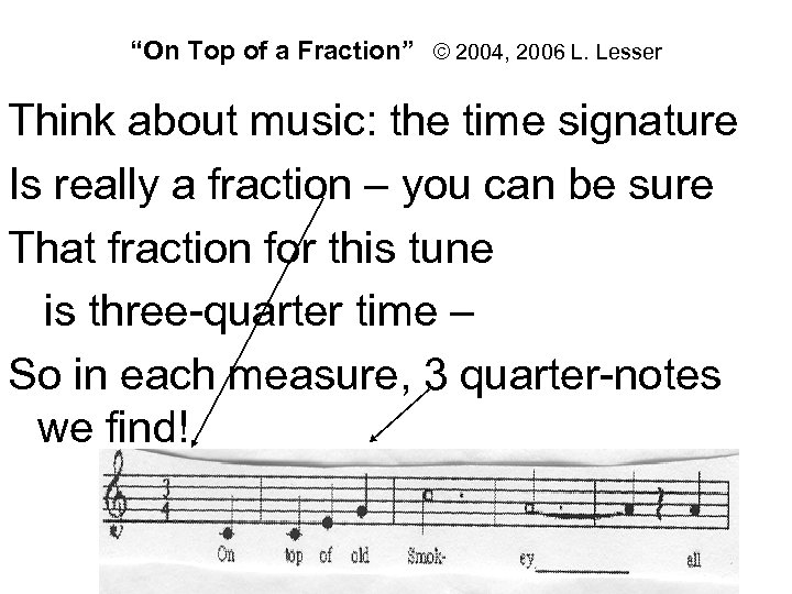 """""""On Top of a Fraction"""" © 2004, 2006 L. Lesser Think about music: the"""