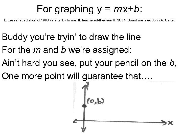 For graphing y = m x+b: L. Lesser adaptation of 1998 version by former