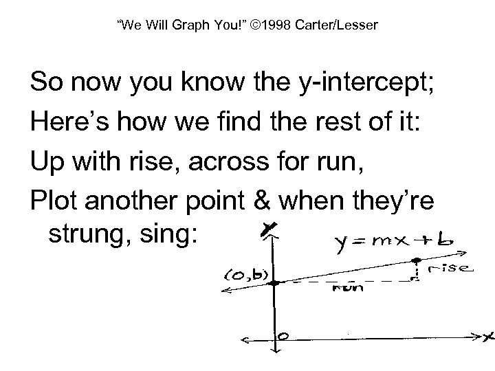 """""""We Will Graph You!"""" © 1998 Carter/Lesser So now you know the y-intercept; Here's"""