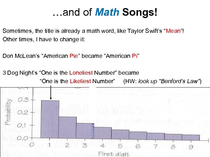 …and of Math Songs! Sometimes, the title is already a math word, like Taylor