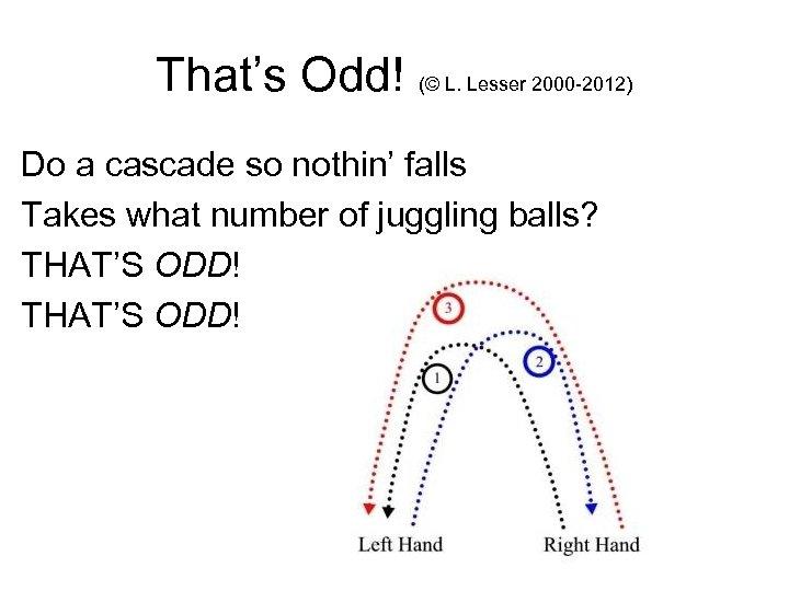 That's Odd! (© L. Lesser 2000 -2012) Do a cascade so nothin' falls Takes