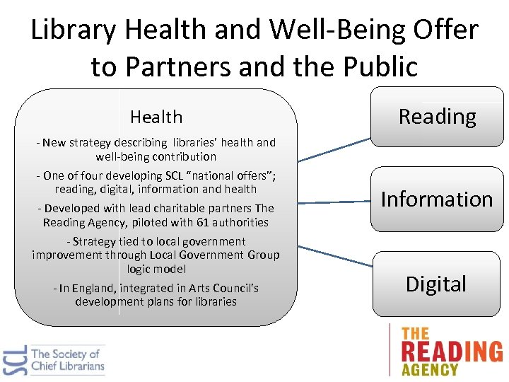 Library Health and Well-Being Offer to Partners and the Public Health - New strategy