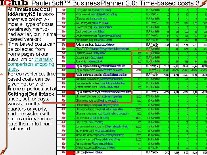 Pauler. Soft™ Business. Planner 2. 0: Time-based costs 3 At Time. Based. Cost| IdőArány.