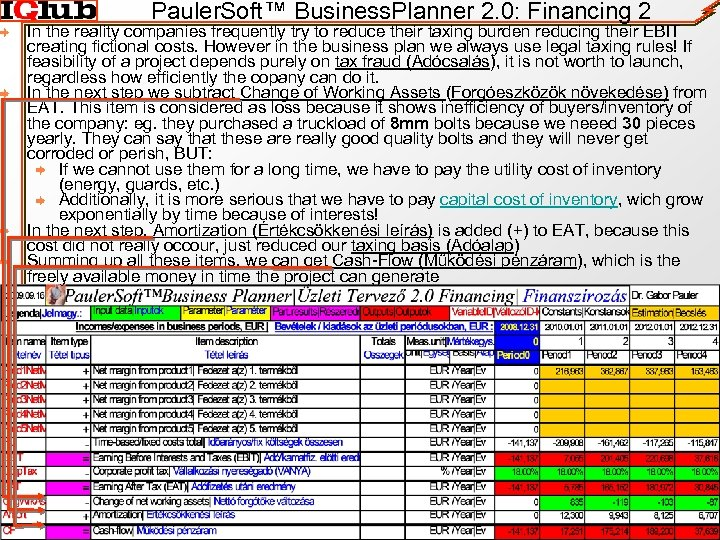 Pauler. Soft™ Business. Planner 2. 0: Financing 2 In the reality companies frequently try