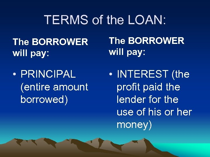 TERMS of the LOAN: The BORROWER will pay: • PRINCIPAL (entire amount borrowed) •