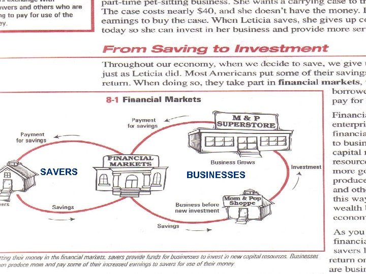 SAVERS BUSINESSES