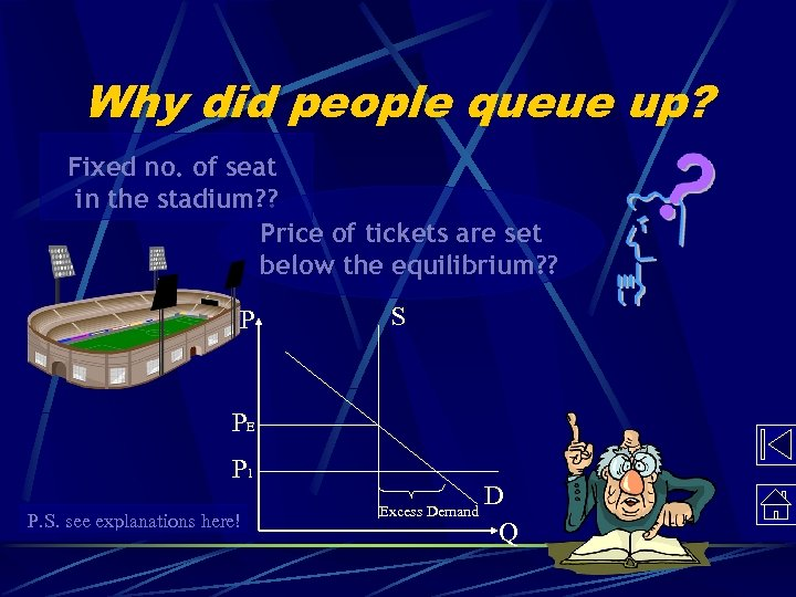 Why did people queue up? Fixed no. of seat in the stadium? ? Price