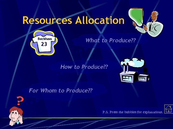 Resources Allocation Beckham 23 What to Produce? ? How to Produce? ? For Whom