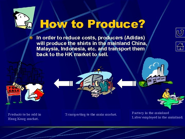 How to Produce? In order to reduce costs, producers (Adidas) will produce the shirts