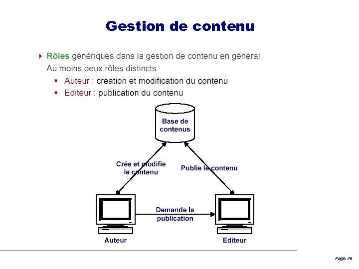 Gestion de contenu Page 26