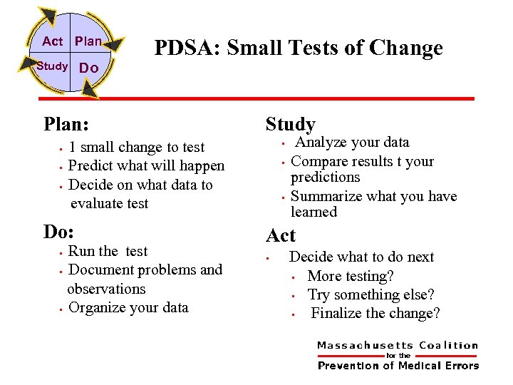 Act Plan Study PDSA: Small Tests of Change Do Plan: • • • 1