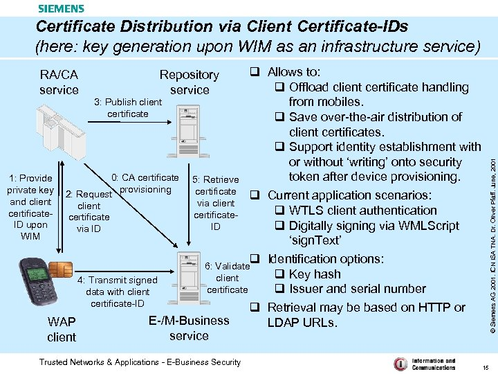 ICN ISA TNA Wireless Certificates PKI Forum TWG
