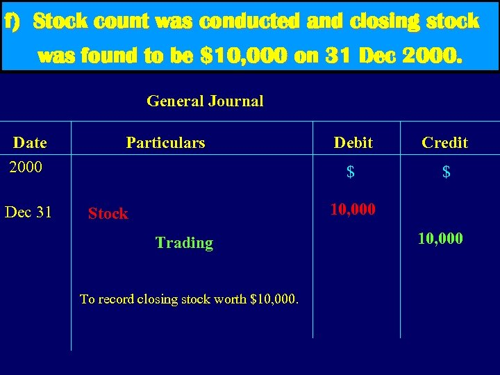 f) Stock count was conducted and closing stock was found to be $10, 000