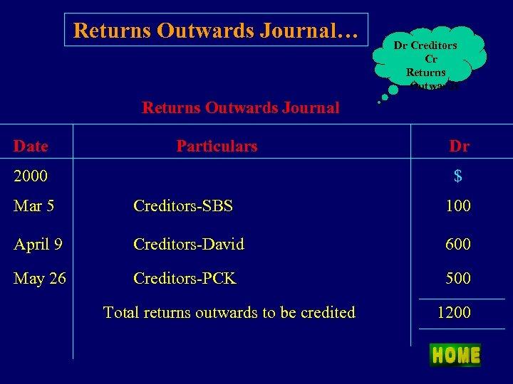 Returns Outwards Journal… Dr Creditors Cr Returns Outwards Journal Date Particulars Dr $ 2000