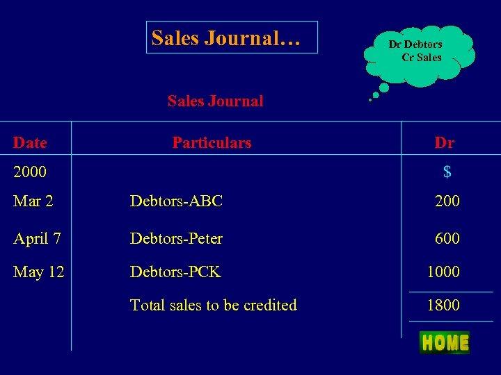 Sales Journal… Dr Debtors Cr Sales Journal Date Particulars Dr $ 2000 Mar 2