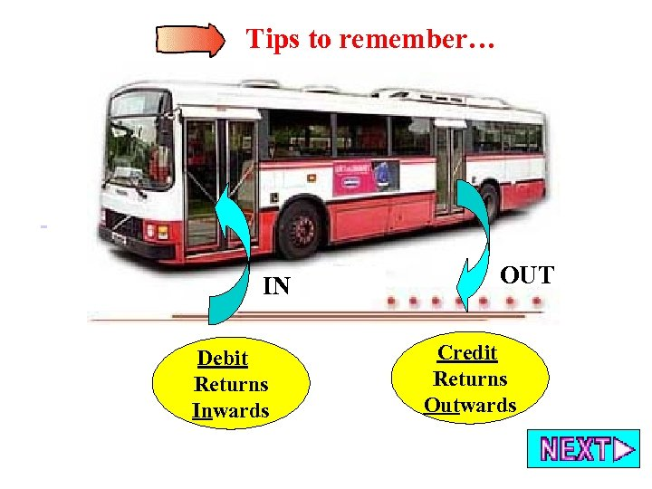 Tips to remember… IN Debit Returns Inwards OUT Credit Returns Outwards