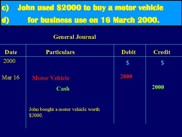 c) d) John used $2000 to buy a motor vehicle for business use on