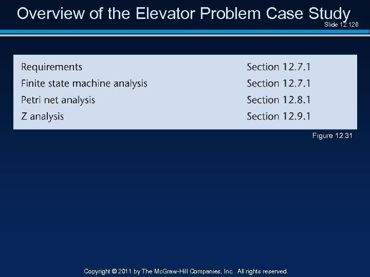 Overview of the Elevator Problem Case Study Slide 12. 126 Figure 12. 31 Copyright