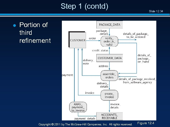 Step 1 (contd) l Slide 12. 34 Portion of third refinement Copyright © 2011