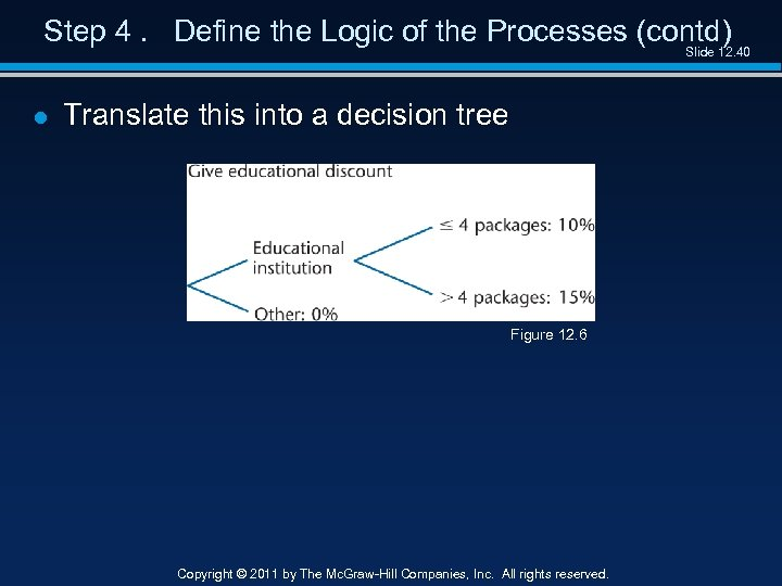 Step 4. Define the Logic of the Processes (contd) Slide 12. 40 l Translate