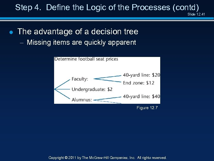 Step 4. Define the Logic of the Processes (contd) Slide 12. 41 l The