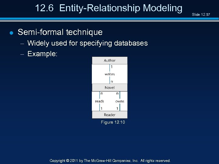 12. 6 Entity-Relationship Modeling l Semi-formal technique – Widely used for specifying databases –
