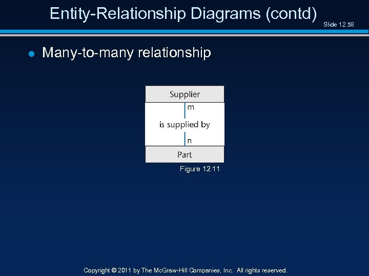 Entity-Relationship Diagrams (contd) l Many-to-many relationship Figure 12. 11 Copyright © 2011 by The
