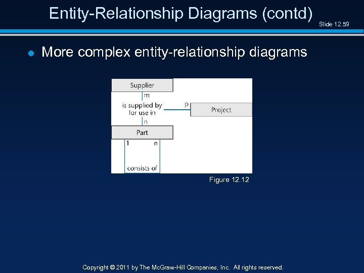 Entity-Relationship Diagrams (contd) l More complex entity-relationship diagrams Figure 12. 12 Copyright © 2011
