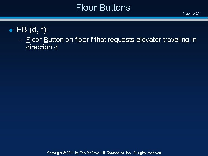Floor Buttons l Slide 12. 69 FB (d, f): – Floor Button on floor
