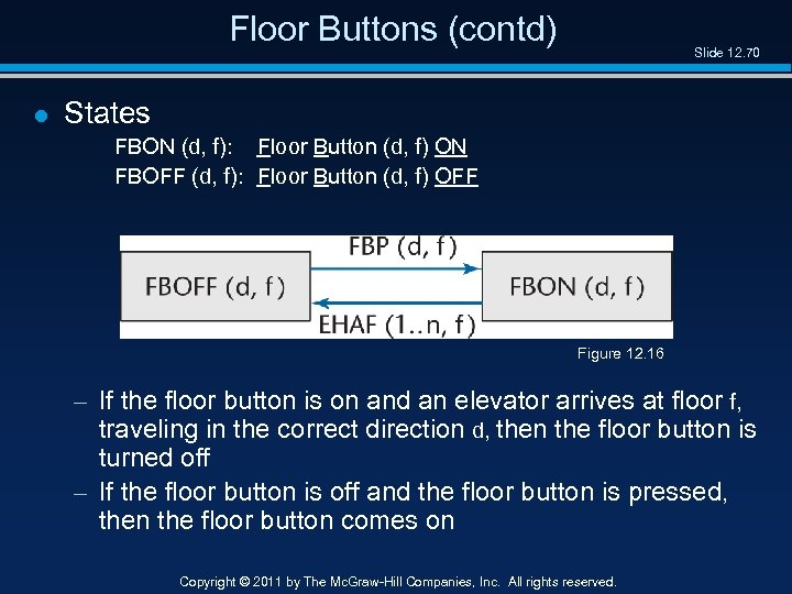 Floor Buttons (contd) l Slide 12. 70 States FBON (d, f): Floor Button (d,
