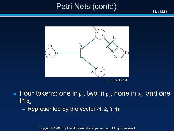 Petri Nets (contd) Slide 12. 83 Figure 12. 19 l Four tokens: one in