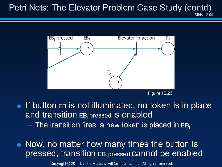 Petri Nets: The Elevator Problem Case Study (contd) Slide 12. 94 Figure 12. 23