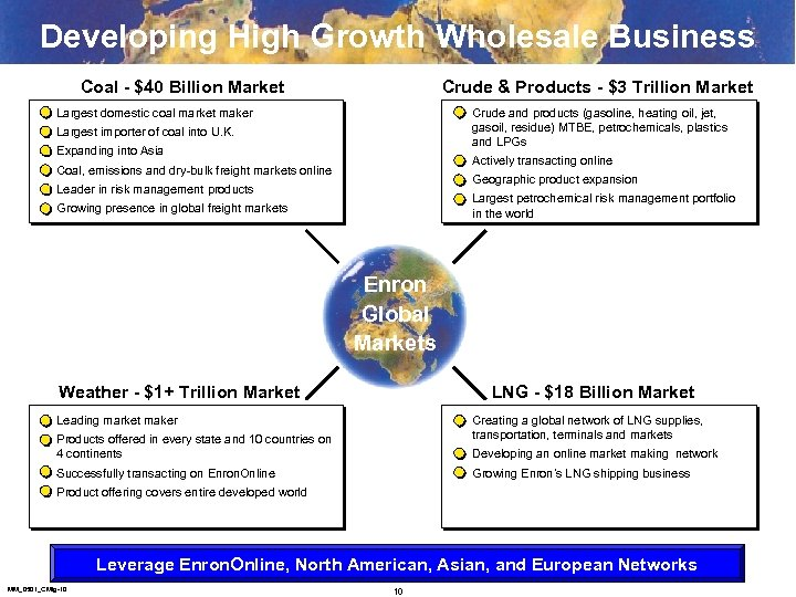 Developing High Growth Wholesale Business Coal - $40 Billion Market Crude & Products -