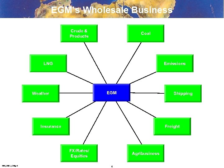 EGM's Wholesale Business Crude & Products Coal LNG Emissions EGM Weather Shipping Insurance Freight
