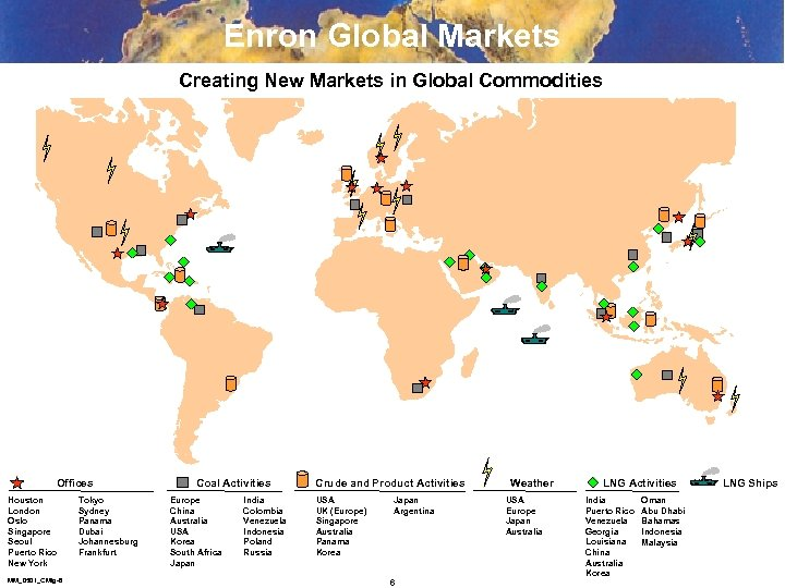 Enron Global Markets Creating New Markets in Global Commodities Offices Houston London Oslo Singapore