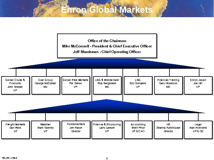 Enron Global Markets Office of the Chairman Mike Mc. Connell - President & Chief