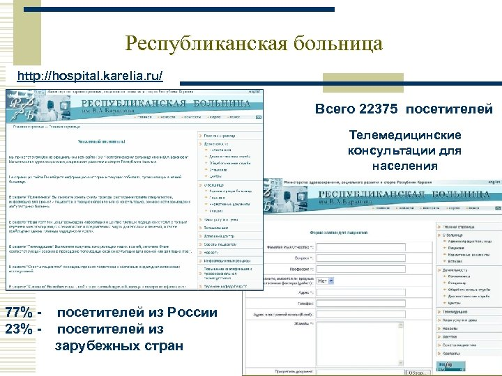 Республиканская больница http: //hospital. karelia. ru/ Всего 22375 посетителей Телемедицинские консультации для населения 77%