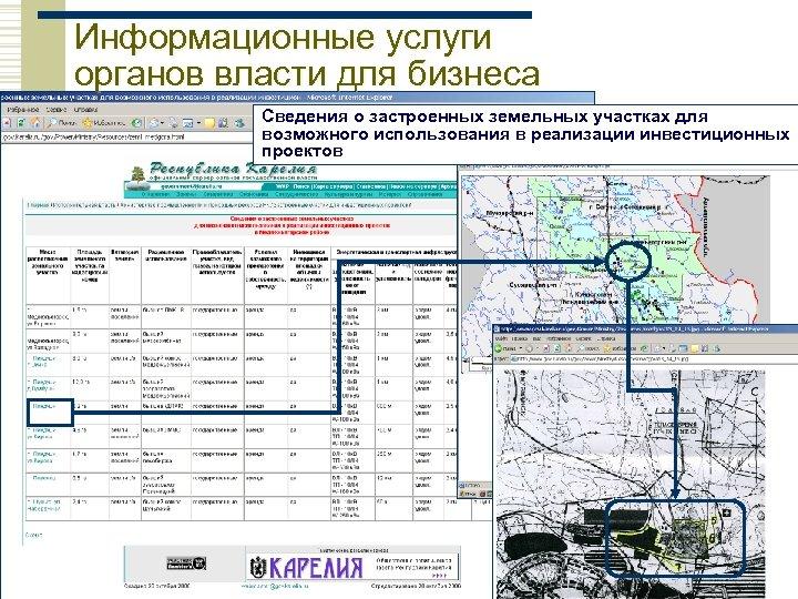 Информационные услуги органов власти для бизнеса Сведения о застроенных земельных участках для возможного использования