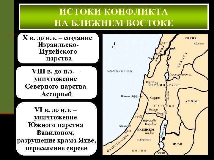 ИСТОКИ КОНФЛИКТА НА БЛИЖНЕМ ВОСТОКЕ X в. до н. э. – создание Израильско. Иудейского