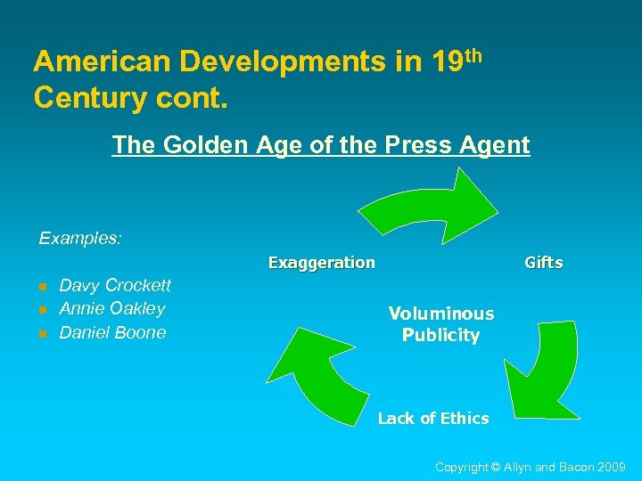 American Developments in 19 th Century cont. The Golden Age of the Press Agent