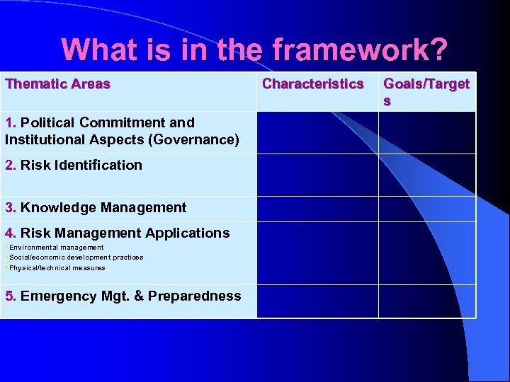 What is in the framework? Thematic Areas 1. Political Commitment and Institutional Aspects (Governance)