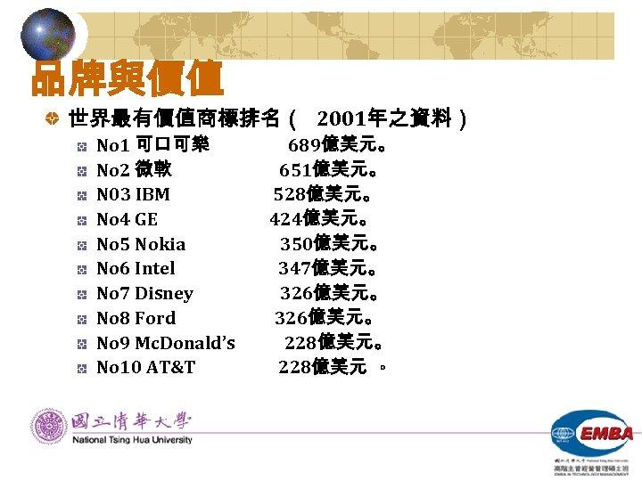 品牌與價值 世界最有價值商標排名( 2001年之資料) No 1 可口可樂 No 2 微軟 N 03 IBM No 4